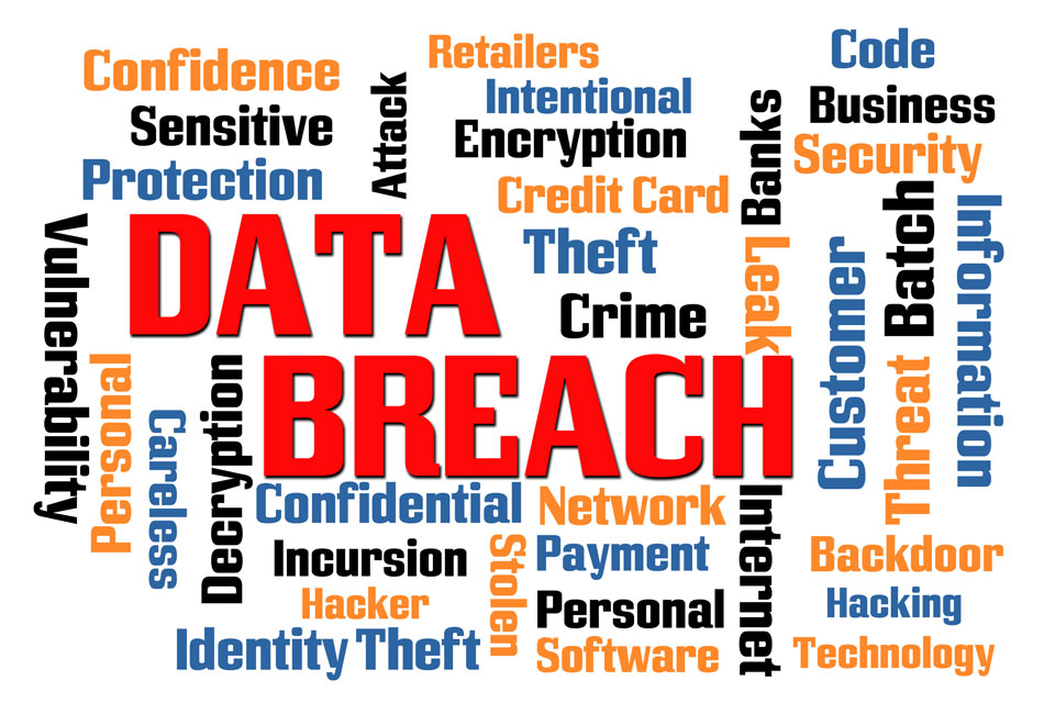 Incident Response and Data Breach Forensic Services